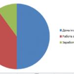 На что живут дауншифтеры в Таиланде. Статистика