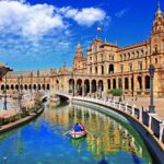 Тестирование «зеленых паспортов» в Испании